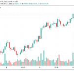 Como ganar dinero con la moneda bitcoin